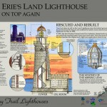 Erie's Land Lighthouse