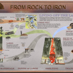 Iron Making Process